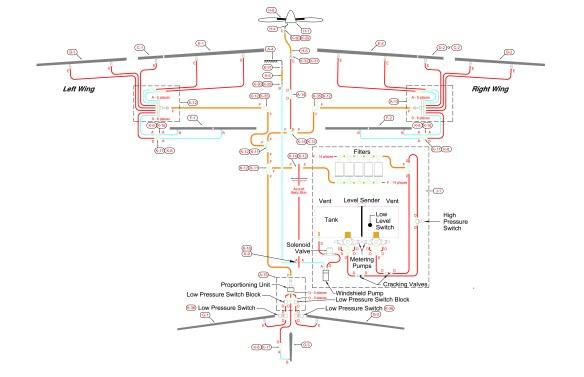 TKS diagram for the C208B